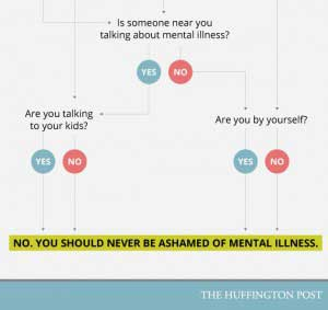Should you be ashamed of having a mental illness