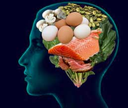 Nutrition links to Mental Health issues